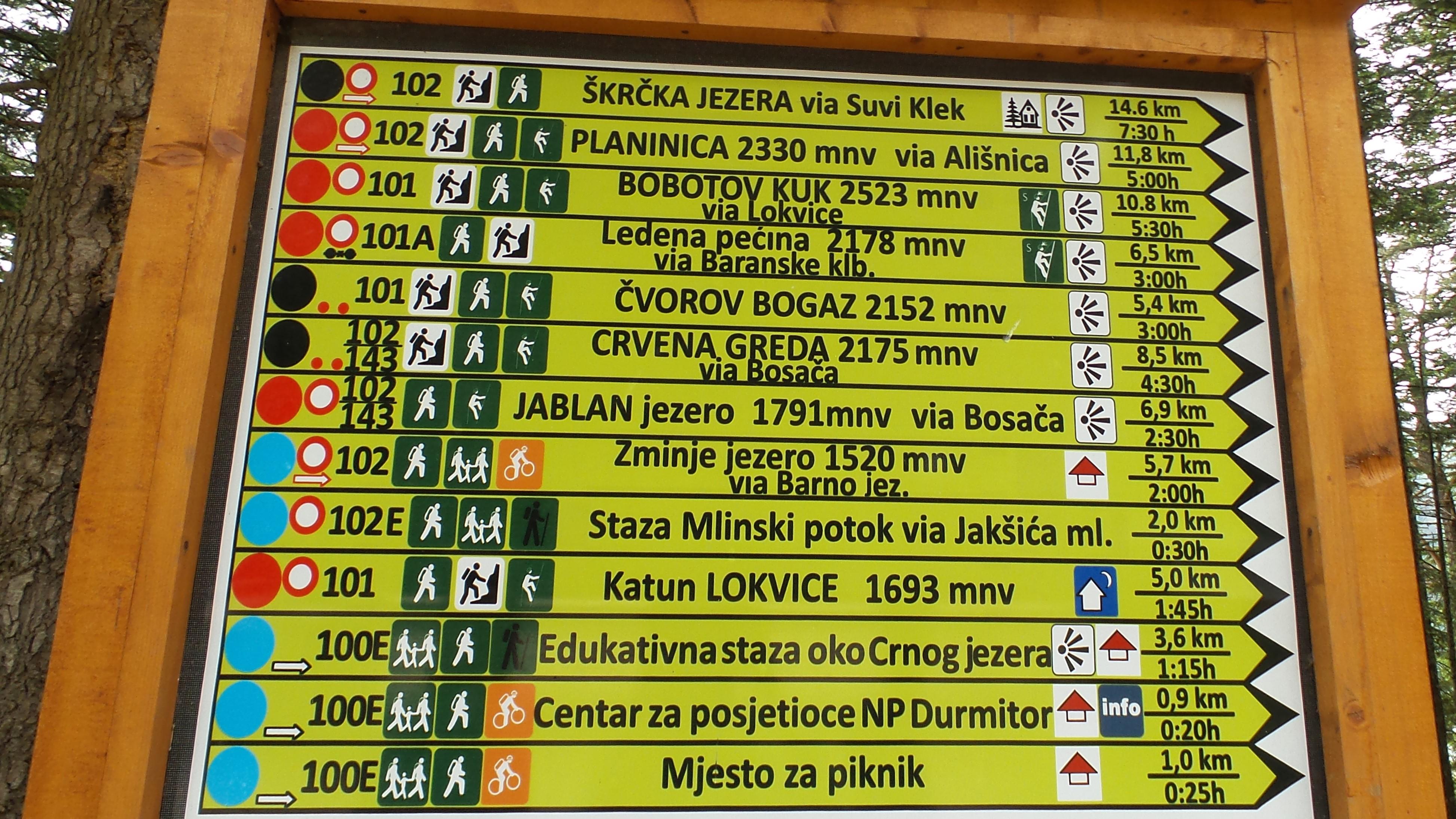 Wanderungen ab Crno Jezero